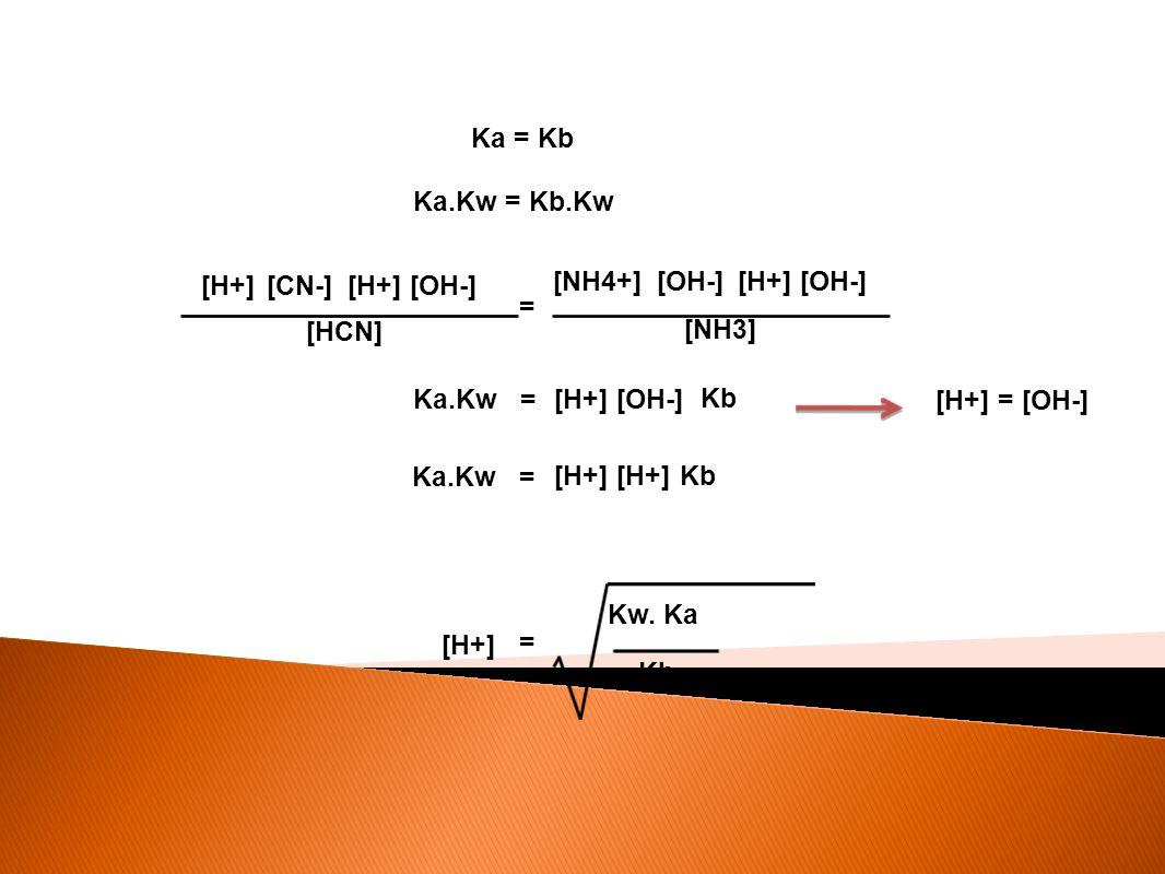 Ka = Kb Ka.Kw = Kb.Kw. [H+] [CN-] [H+] [OH-] [NH4+] [OH-] [H+] [OH-] = [HCN] [NH3] Ka.Kw.